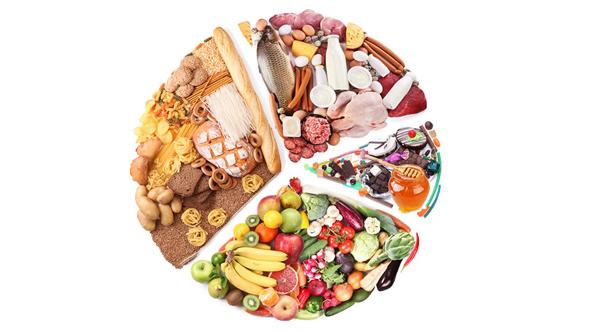 Düzenli Beslenin
